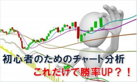 04/26東京【テクニカル】チャート分析入門